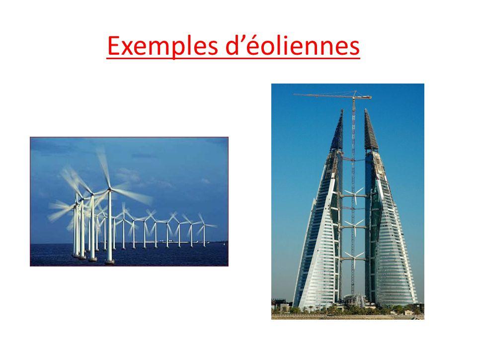 Exemples d'éoliennes
