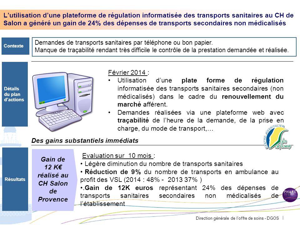 Transports sanitaires ppt t l charger for Meteo salon de provence heure par heure