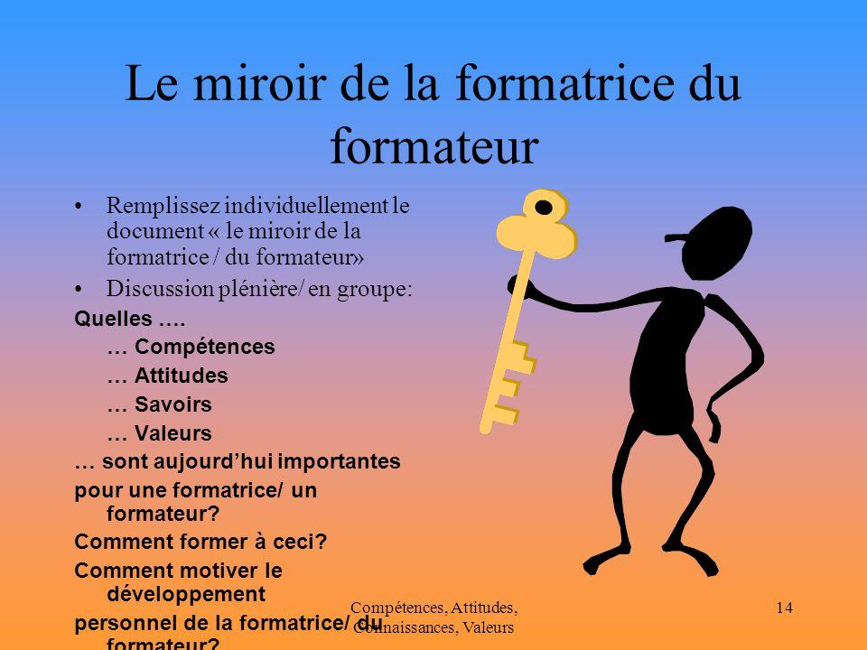 Comp tences attitudes connaissances et valeurs ppt for Le miroir de ma vie