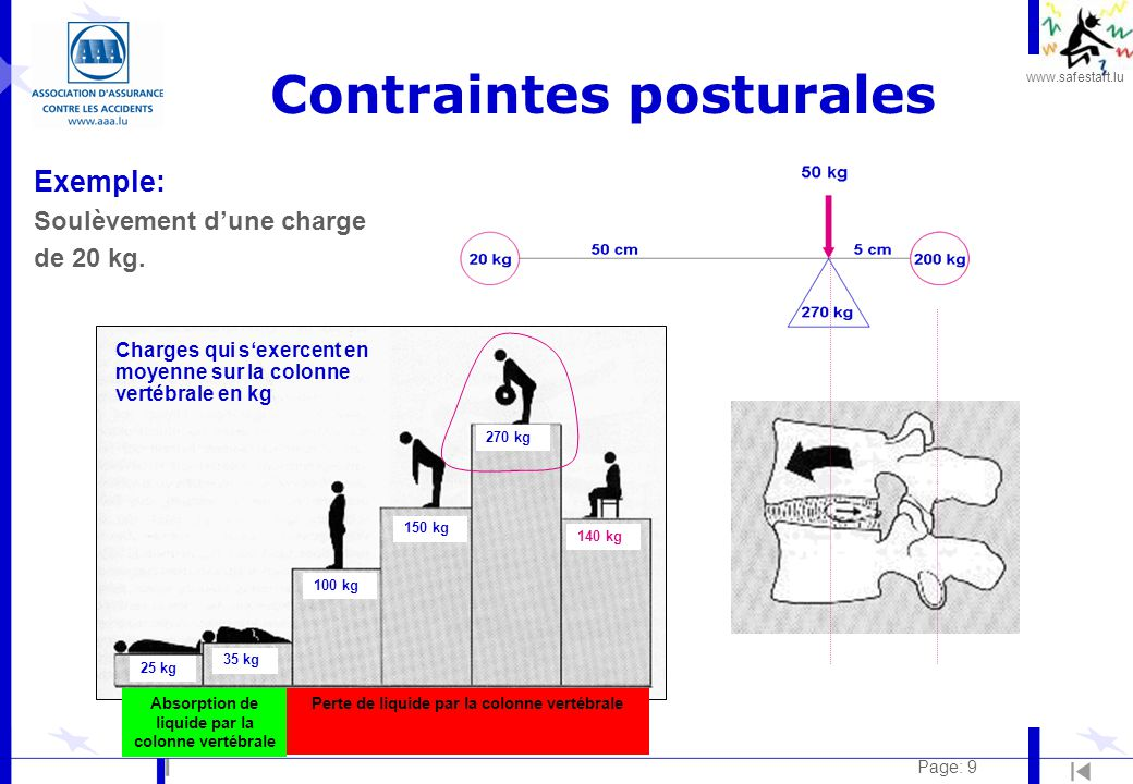 Pr vention des risques ergonomie ppt video online - Distance en milles nautiques entre 2 ports ...