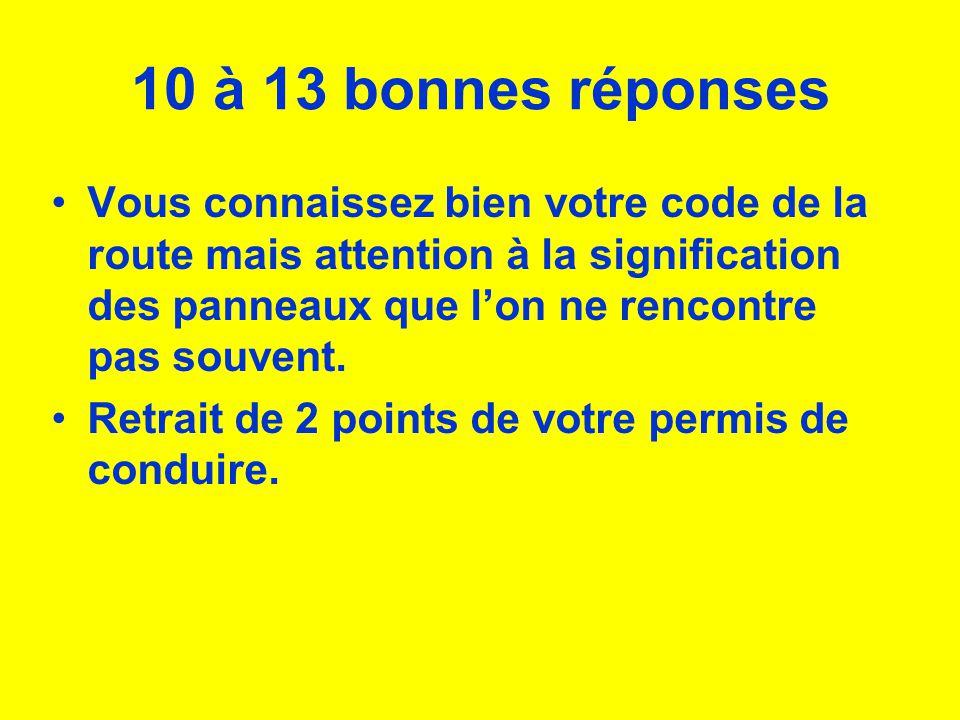 10 à 13 bonnes réponses Vous connaissez bien votre code de la route mais attention à la signification des panneaux que l'on ne rencontre pas souvent.