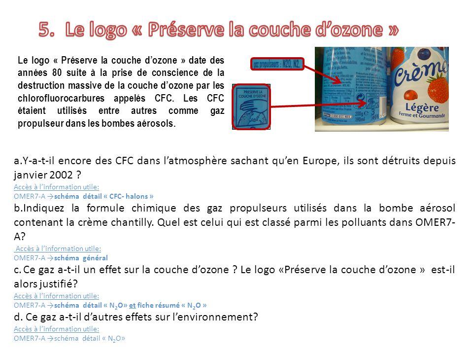 Compilation d activit s ind pendantes ppt t l charger - Qu est ce que la couche d ozone ...