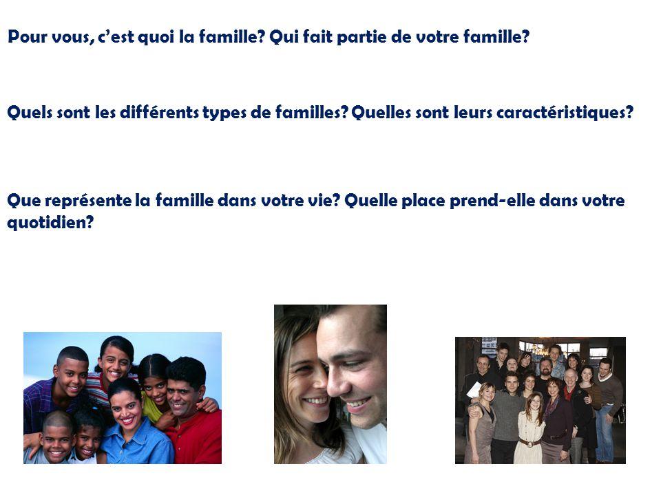 Pour vous, c'est quoi la famille Qui fait partie de votre famille