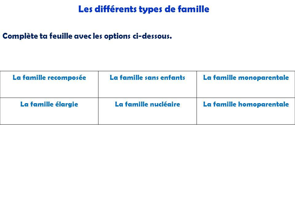 Les différents types de famille