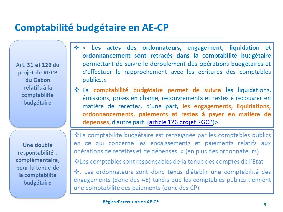 Règles d exécution en AE-CP
