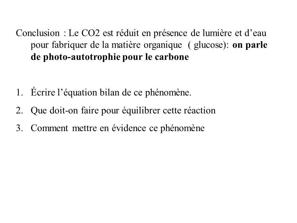 Conclusion : Le CO2 est réduit en présence de lumière et d'eau pour fabriquer de la matière organique ( glucose): on parle de photo-autotrophie pour le carbone