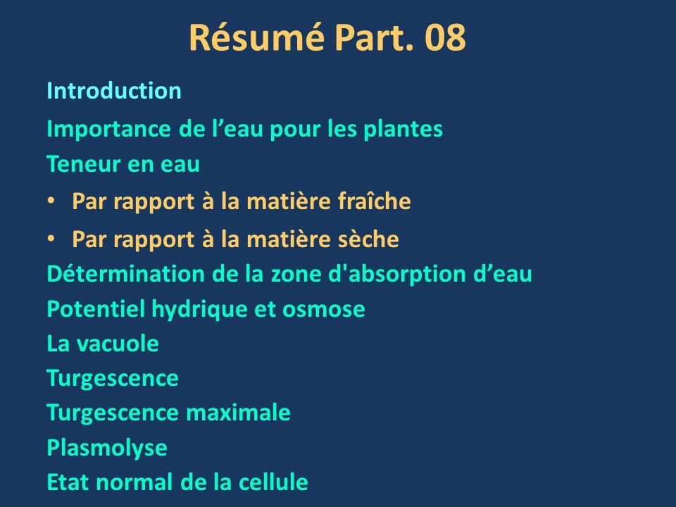 Résumé Part. 08 Introduction Importance de l'eau pour les plantes