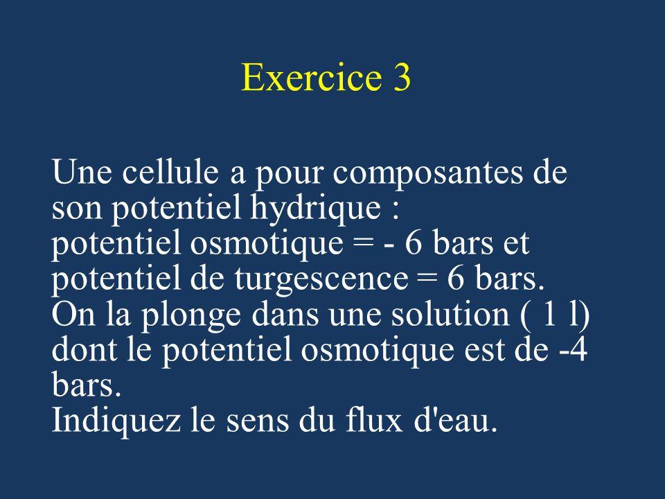 Exercice 3 Une cellule a pour composantes de son potentiel hydrique :