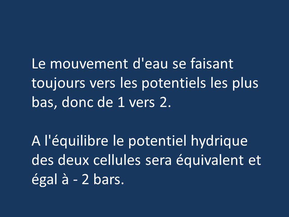 Le mouvement d eau se faisant toujours vers les potentiels les plus bas, donc de 1 vers 2.
