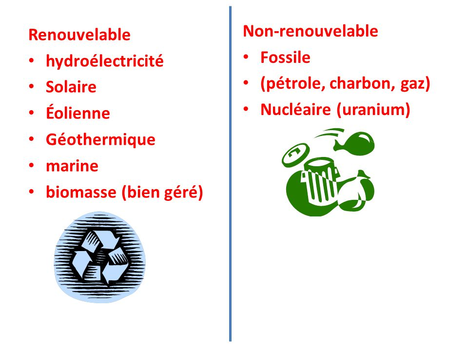 Non-renouvelable Fossile. (pétrole, charbon, gaz) Nucléaire (uranium) Renouvelable. hydroélectricité.