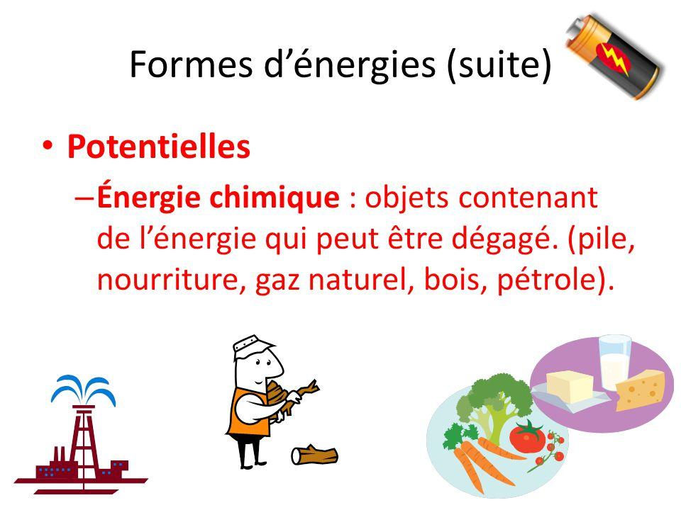 Formes d'énergies (suite)