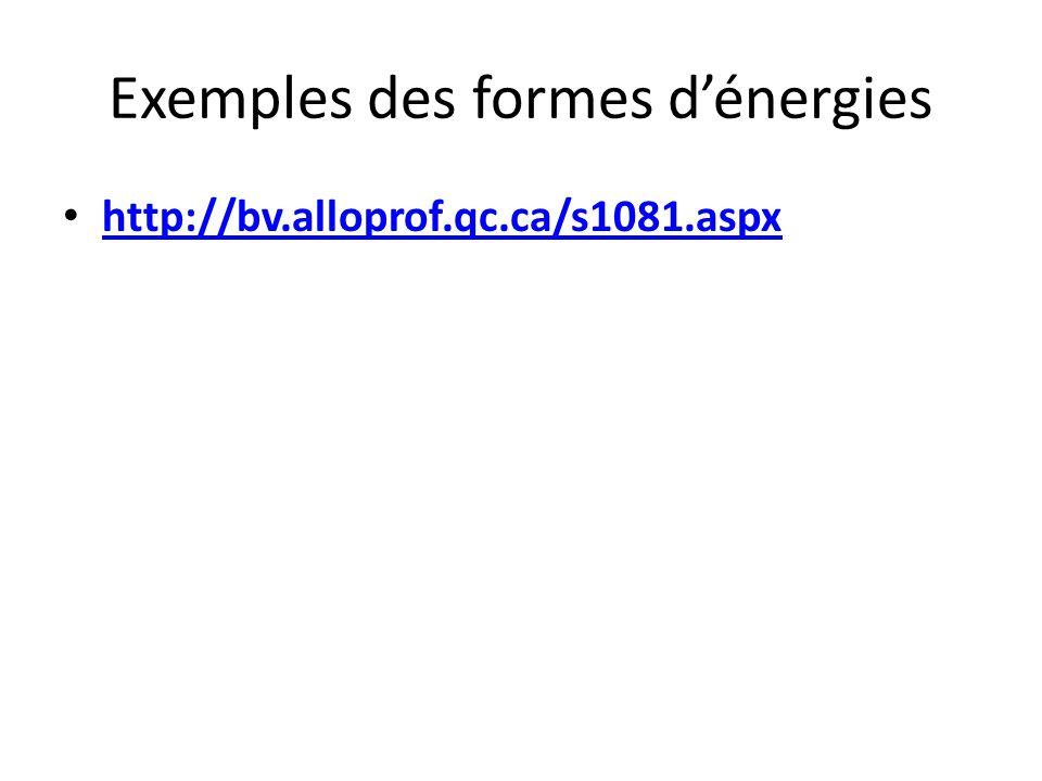 Exemples des formes d'énergies