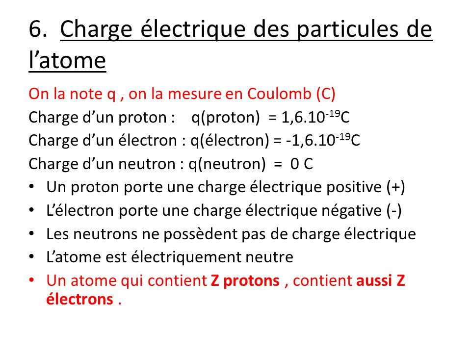 De L Atome 224 L 233 L 233 Ment Chimique Ppt Video Online T 233 L 233 Charger