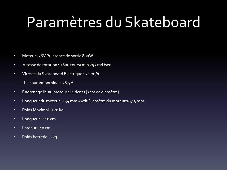 Paramètres du Skateboard
