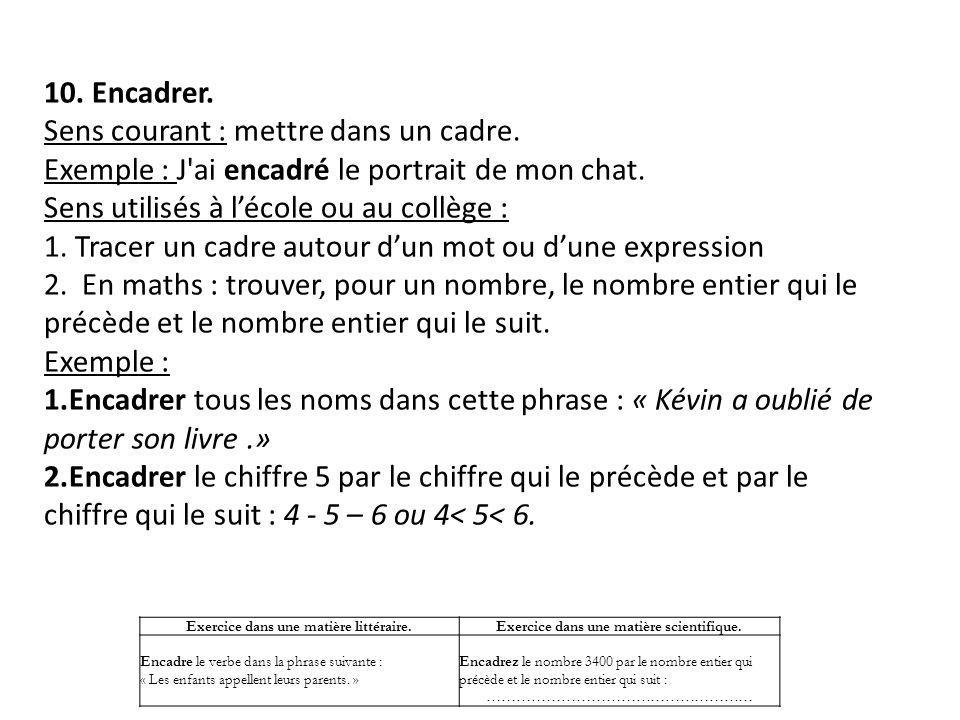Fabuleux Alain Riess CPC Strasbourg 2 - ppt télécharger HF92