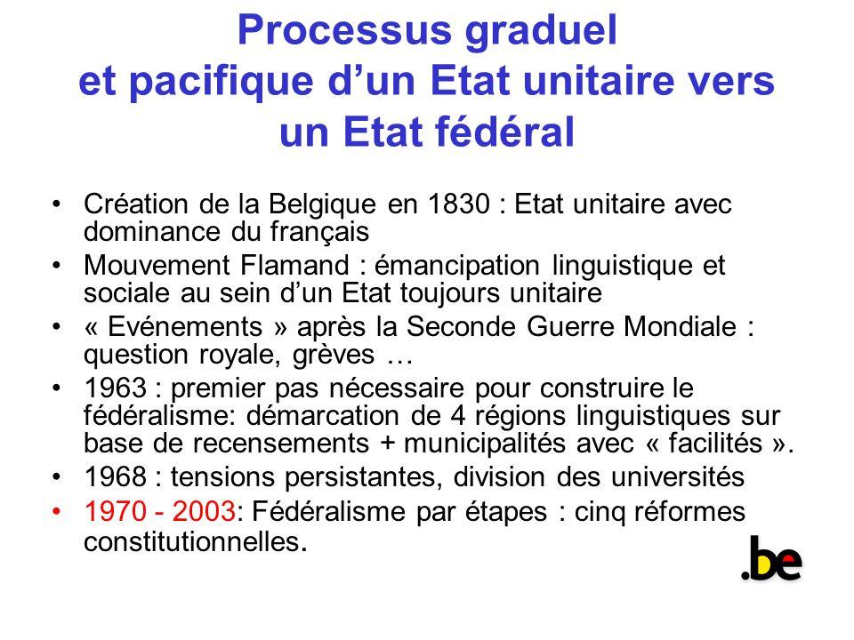 dissertation sur etat unitaire et etat federal L'etat unitaire est celui qui sur son territoire et pour lapopulation dissertation etat unitaire et etat etat federal et etat unitaire.