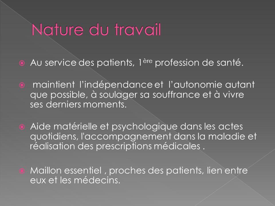 Nature du travail Au service des patients, 1ère profession de santé.