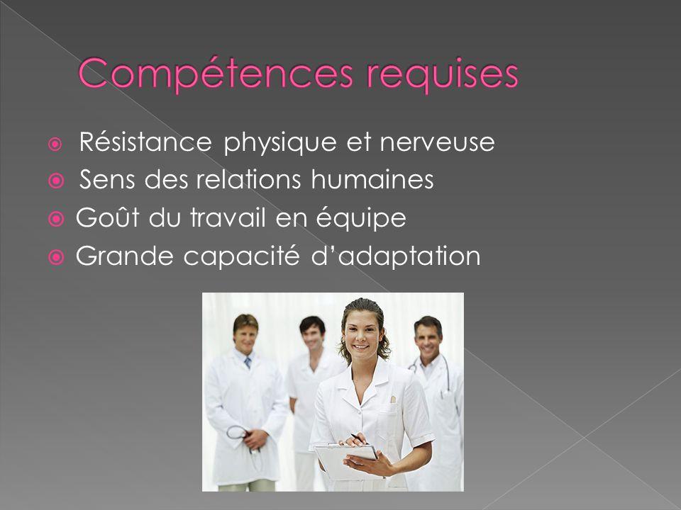 Compétences requises Sens des relations humaines