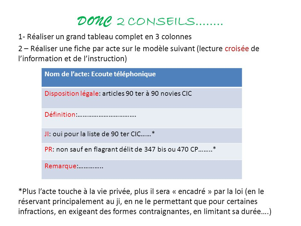 Consignes relatives 1 l enseignement 2 l tude 3 l for Definition delit