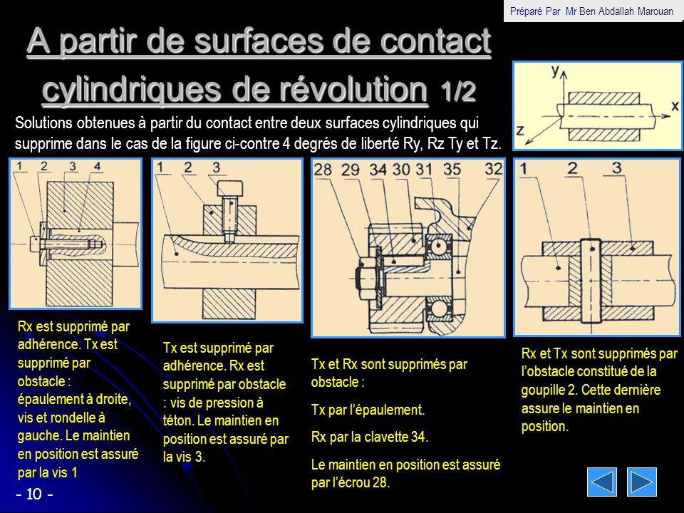 A partir de surfaces de contact cylindriques de révolution 1/2