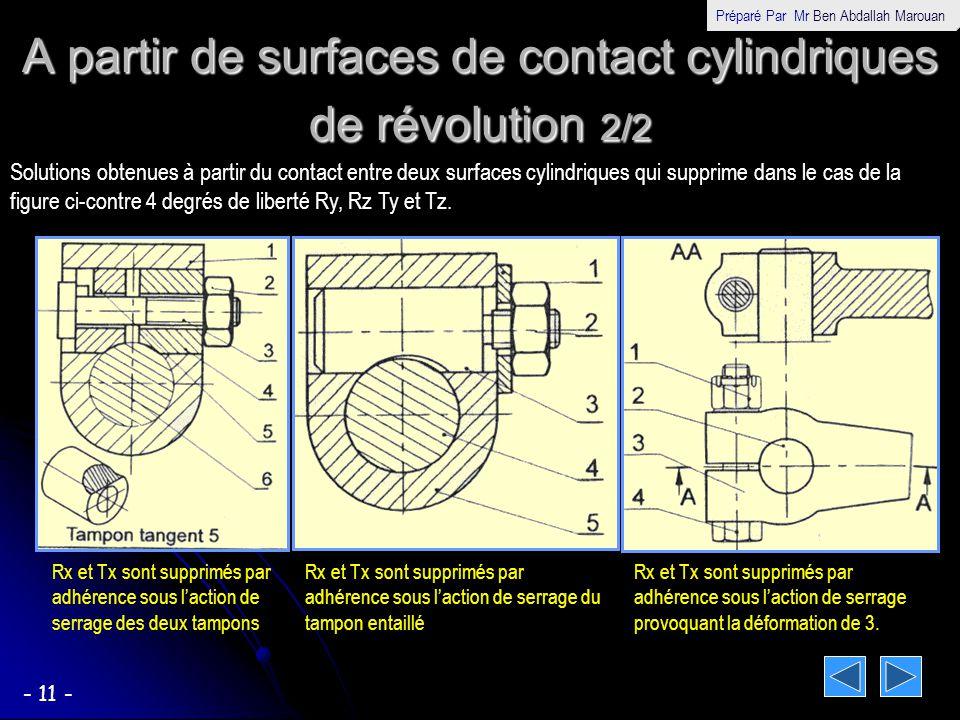 A partir de surfaces de contact cylindriques de révolution 2/2