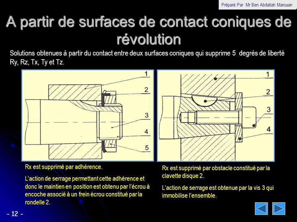 A partir de surfaces de contact coniques de révolution