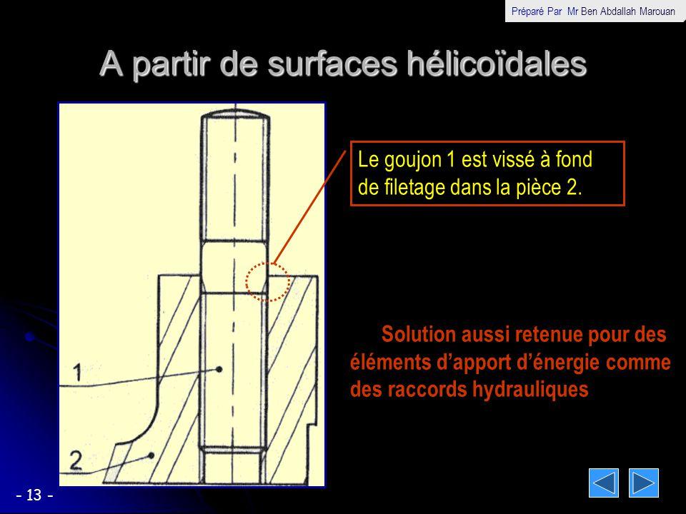 A partir de surfaces hélicoïdales