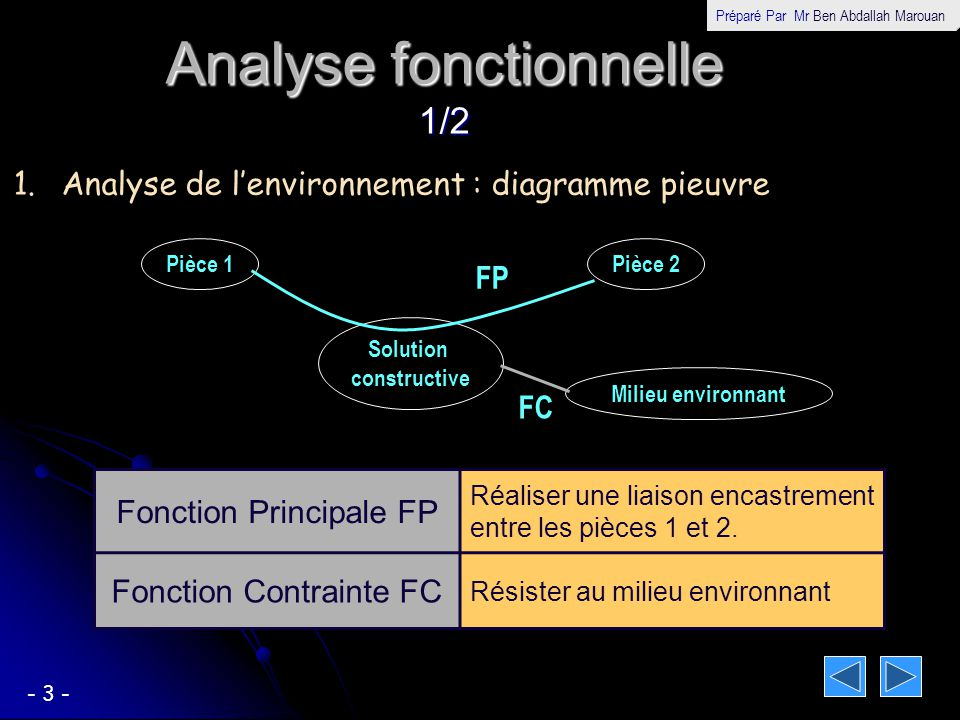 Analyse fonctionnelle 1/2