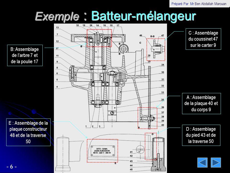 Exemple : Batteur-mélangeur