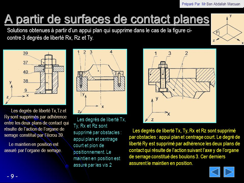 A partir de surfaces de contact planes