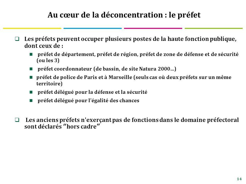 LE CONTRÔLE FISCAL Thierry Litannie - ppt video online ...