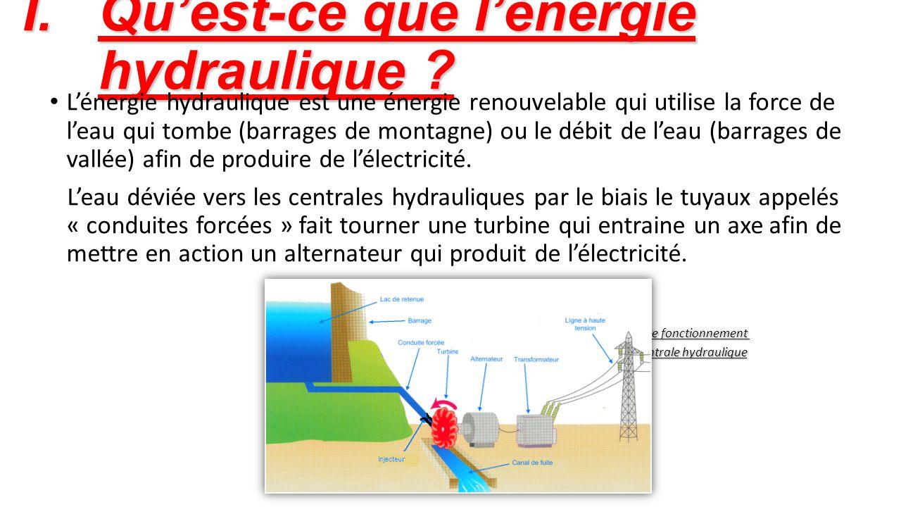 Très L'énergie Hydraulique - ppt video online télécharger NF55