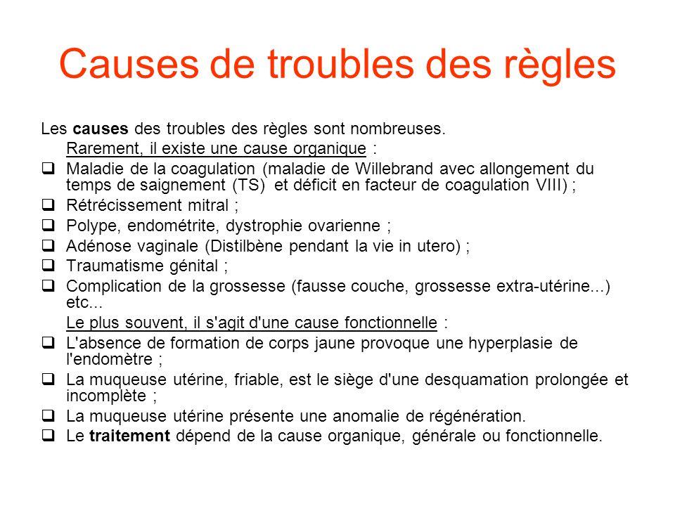 Causes de troubles des règles