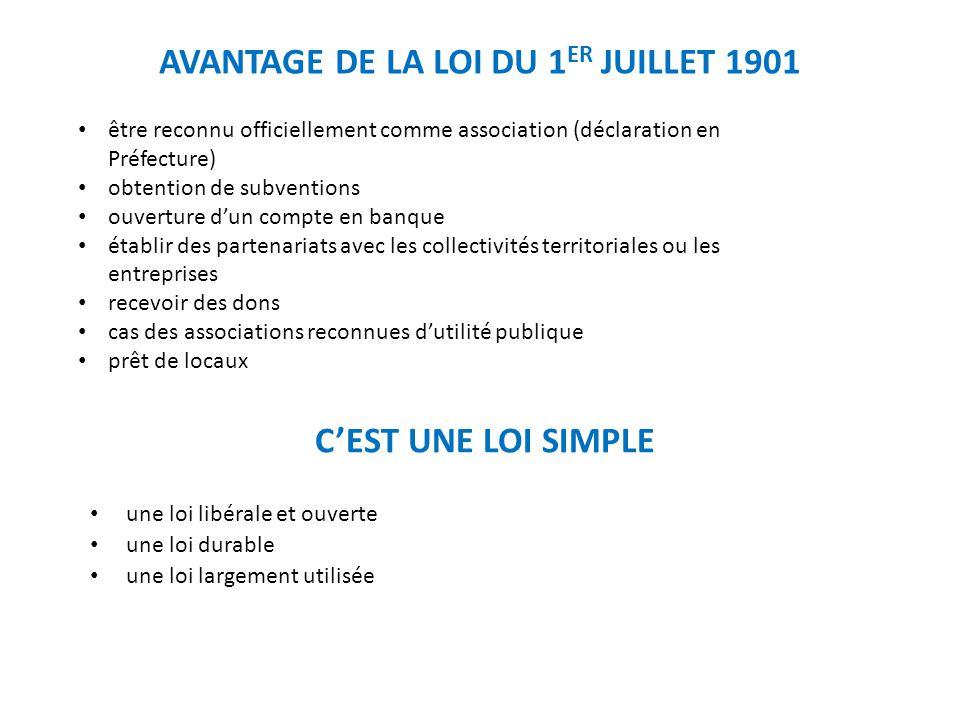 Comment g rer votre association ppt t l charger - Declaration bureau association prefecture ...