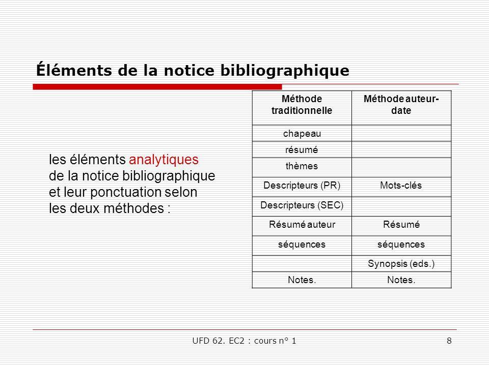 ufd 62  ec2   cours n u00b0 1 gestion electronique des documents