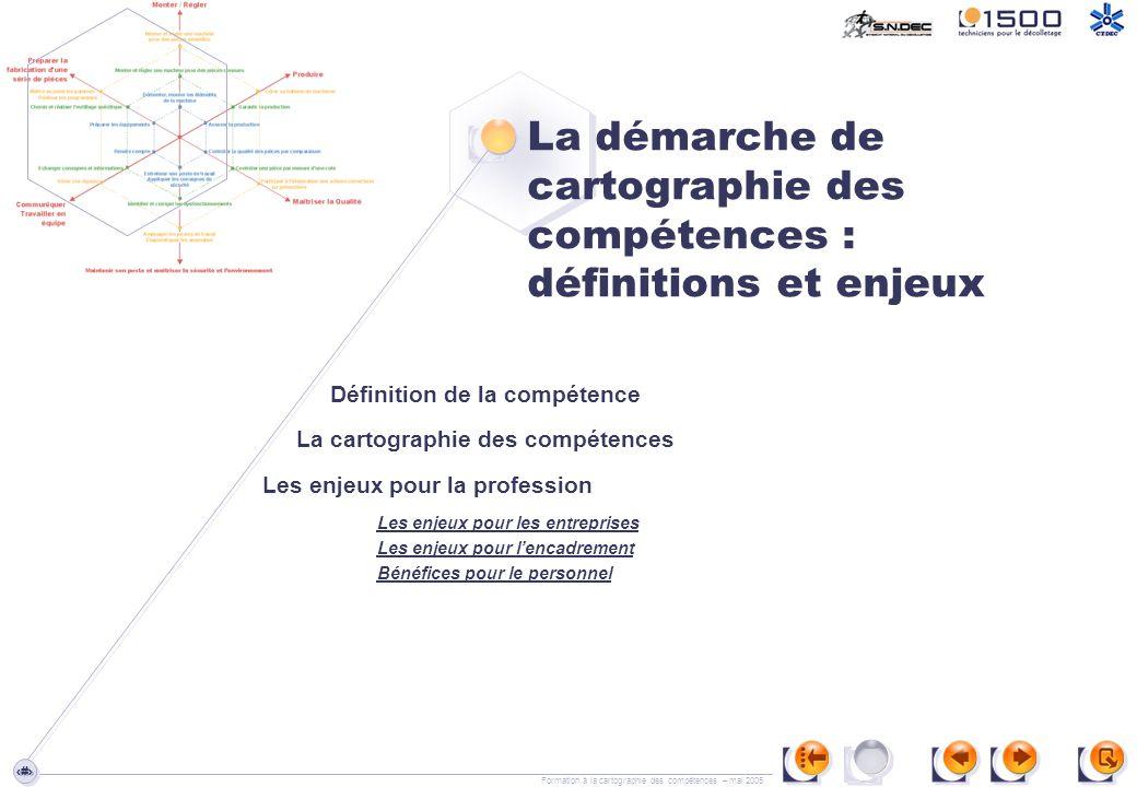 La démarche de cartographie des compétences : définitions et enjeux