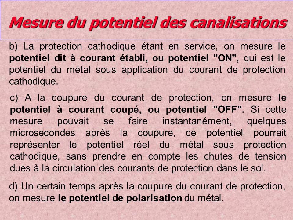 mesures de protection cathodique ppt video online t l charger. Black Bedroom Furniture Sets. Home Design Ideas