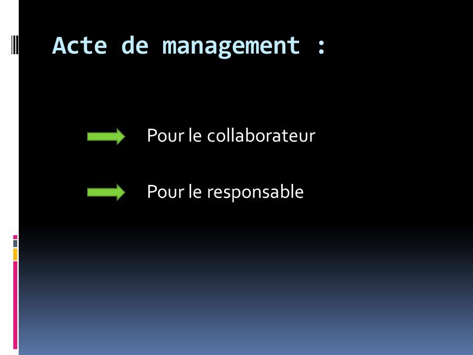 Acte de management : Pour le collaborateur Pour le responsable
