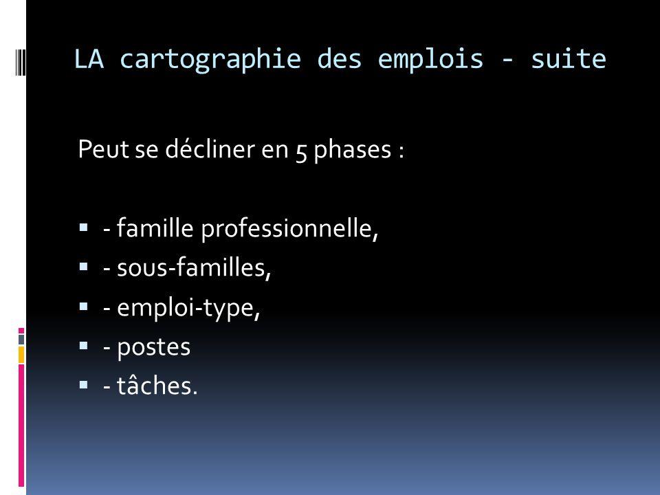 LA cartographie des emplois - suite