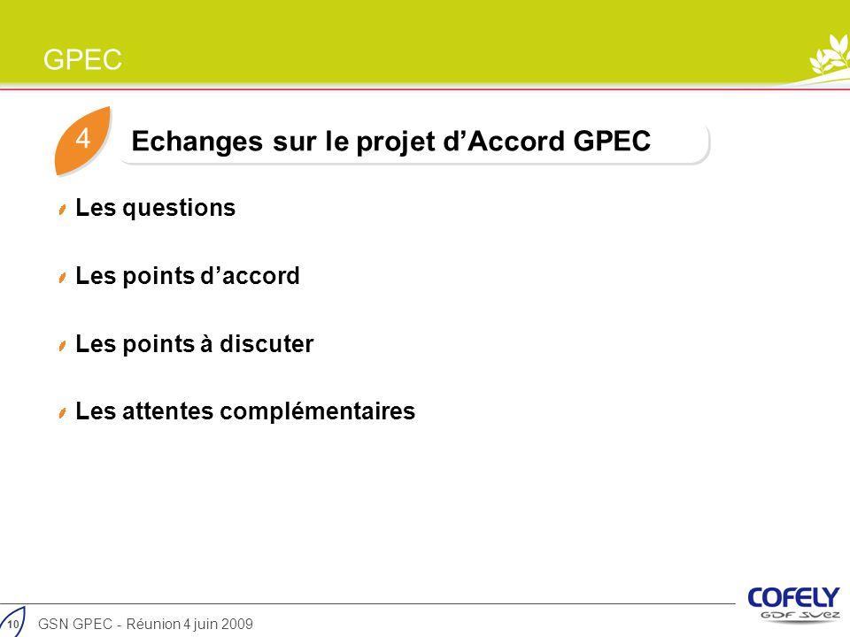 Echanges sur le projet d'Accord GPEC