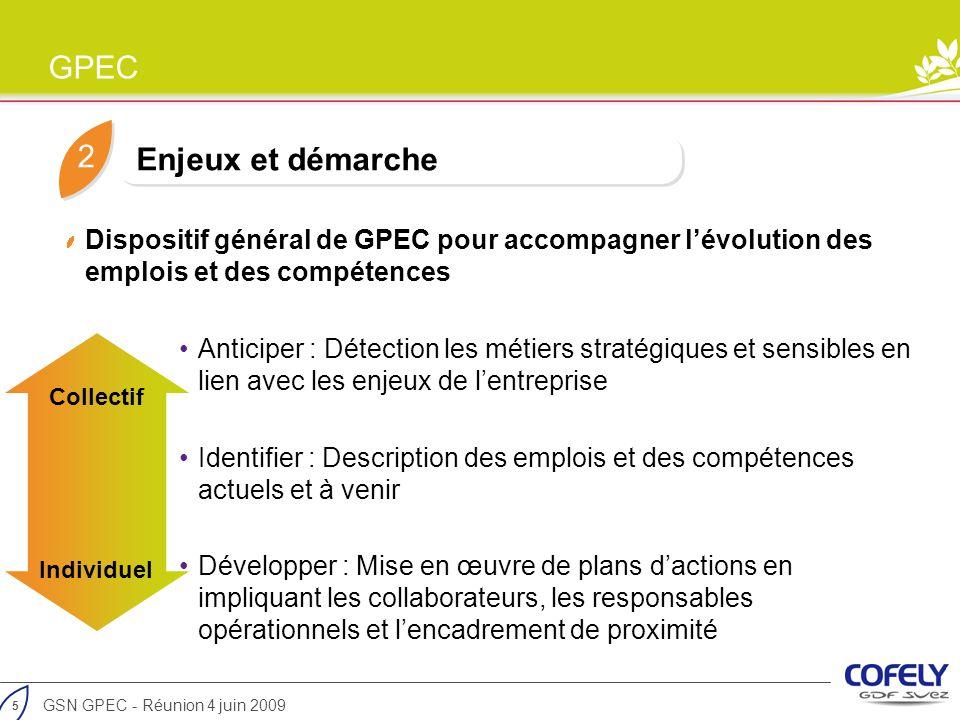 2 Enjeux et démarche. Dispositif général de GPEC pour accompagner l'évolution des emplois et des compétences.