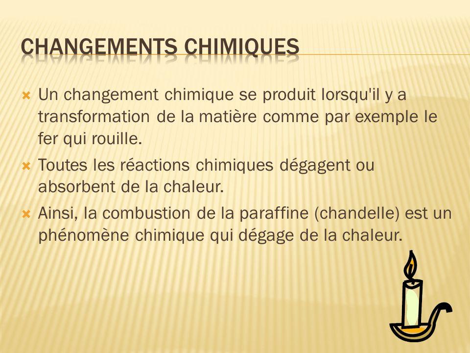 Changements chimiques