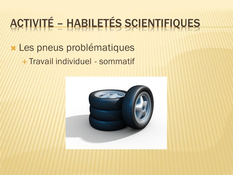Activité – habiletés scientifiques
