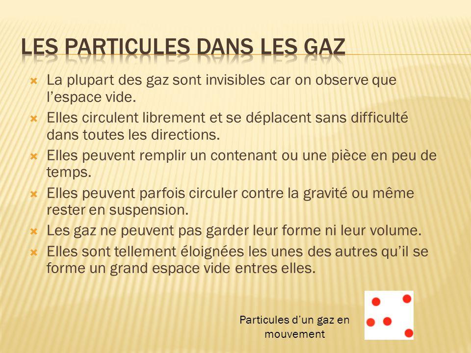 Les particules dans les gaz