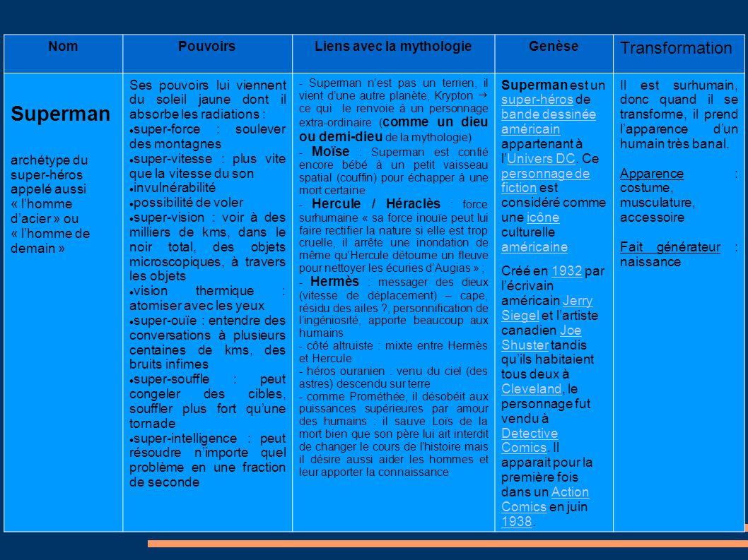 Le célèbre Nom De HéRos #GV52 | Aieasyspain &VH_71