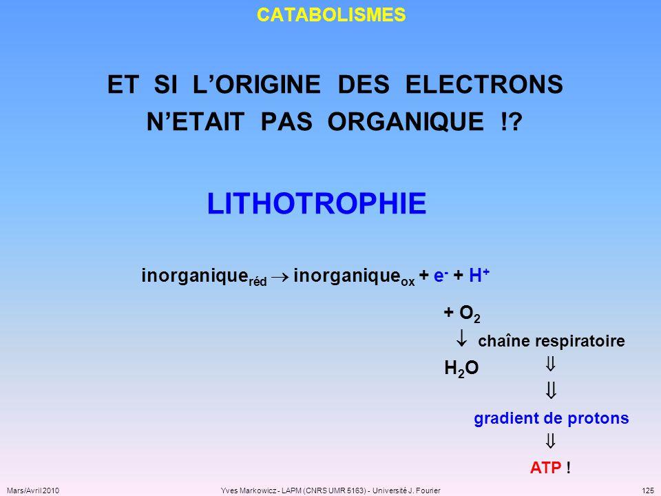 ET SI L'ORIGINE DES ELECTRONS inorganiqueréd  inorganiqueox + e- + H+