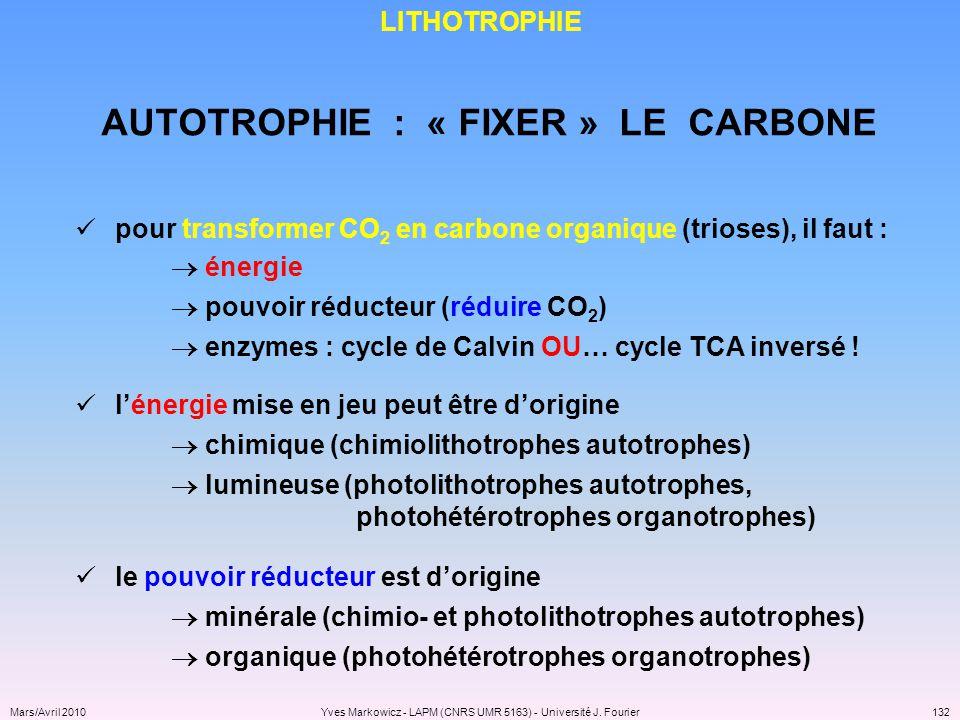 AUTOTROPHIE : « FIXER » LE CARBONE