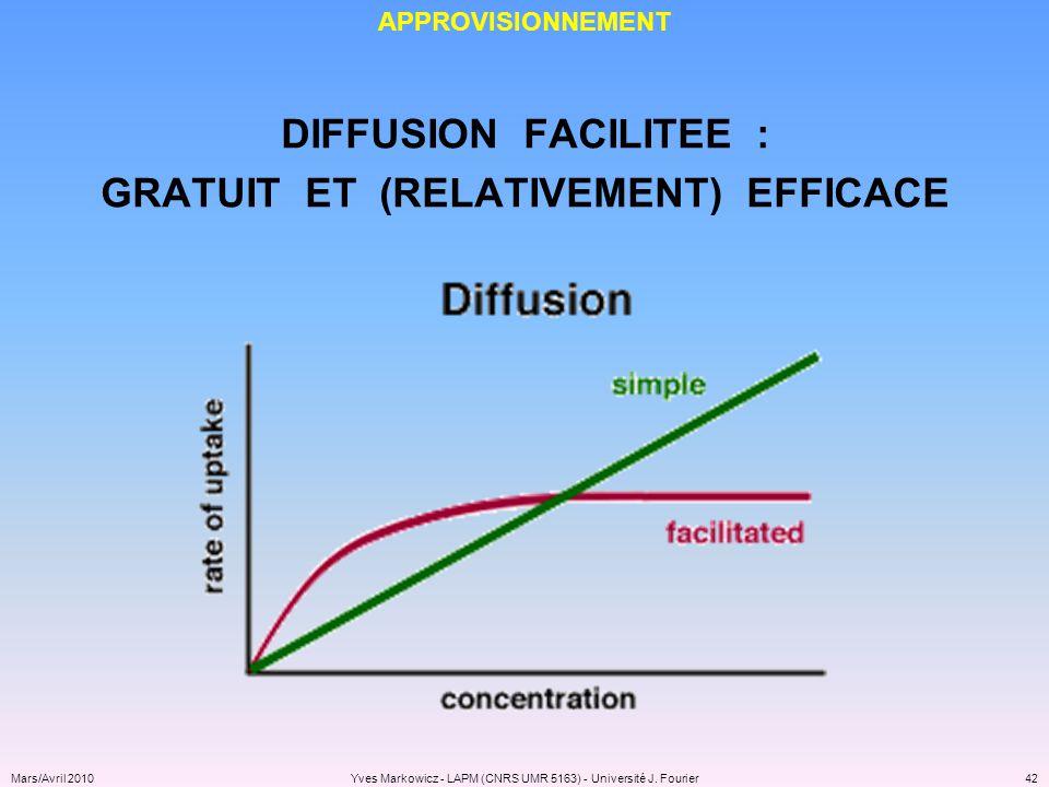 GRATUIT ET (RELATIVEMENT) EFFICACE