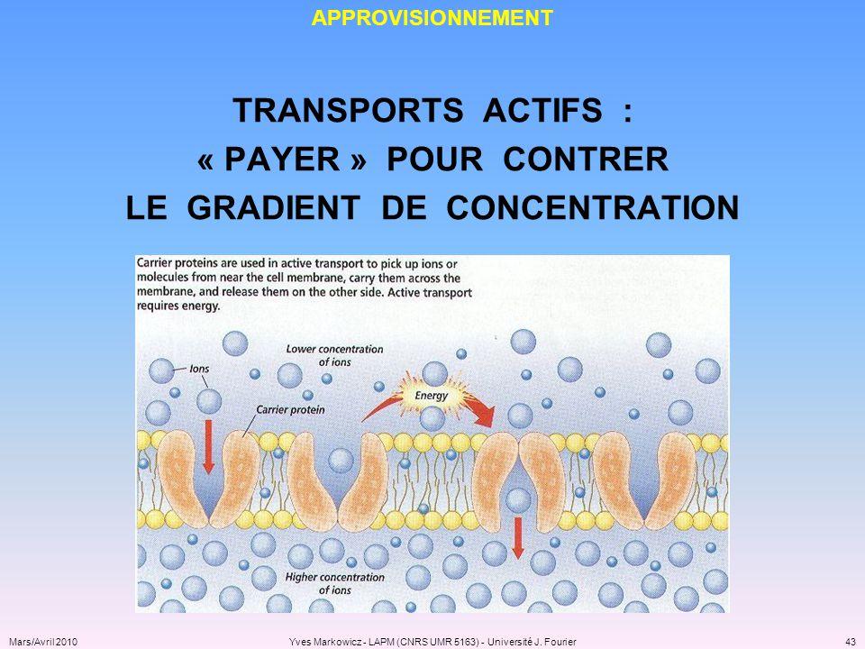 LE GRADIENT DE CONCENTRATION