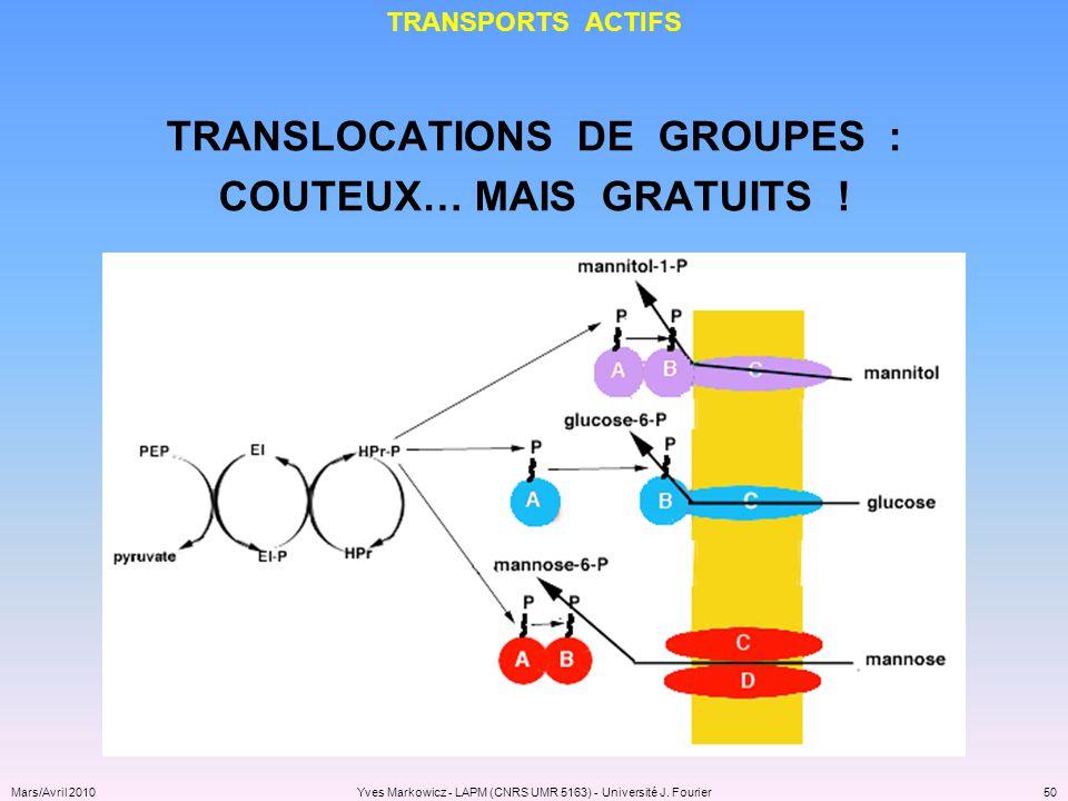 TRANSLOCATIONS DE GROUPES : COUTEUX… MAIS GRATUITS !